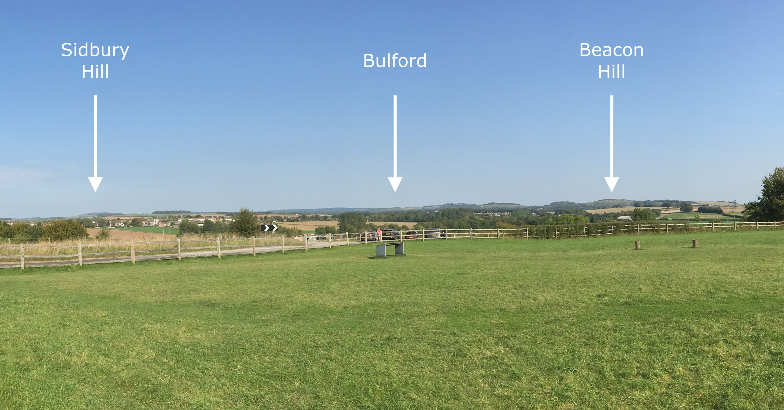 Woodhenge Eastern Horizon: Bulford and Beacon Hill